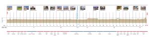 Rome Marathon Profile